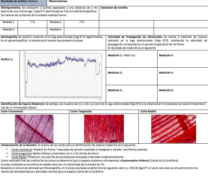 03-02-Z2T-UE001_analisis